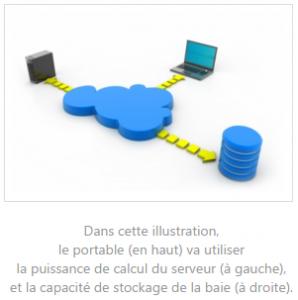 cloud-computing-nantes